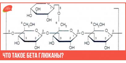 Что такое бета глюканы?